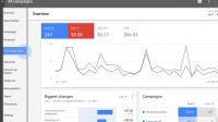 Google推广——Google adwords关键词附加信息设置教程