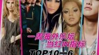 音乐风云榜一周海外当红IN指标TOP10-6