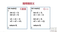 C++在C语言的基础上增加的新特性