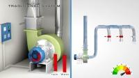 NEO-VENT吸气和通风控制单元