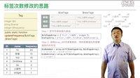 新版魏曦教你学Yii2.0(4.8 后台功能完善之Post部分 )