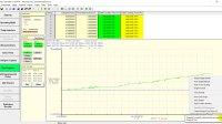 如何分析G.8262 短期相位瞬变