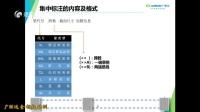第14课 16G101钢筋平法图集课堂 梁构件 开场 集中标注内容