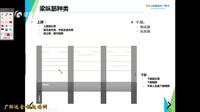 第16课 16G101钢筋平法图集课堂 梁构件 钢筋分类 上部通长筋案例