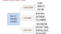 【粉笔公考】2018面试小班课11-1-解析课-王欣然