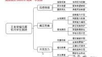 【粉笔公考】2018面试小班课10-2-解析课-李易之