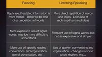 Tactics for the TOEFL - Listening Part 1: Overview and Conversations