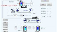 基于组态软件和PLC的仓储物料皮带运输监控系统设计