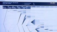 【2013微软技术节】病毒化内容的识别和可视化