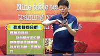 乒乓球九级训练内容与达标标准 1-1-1 握拍法