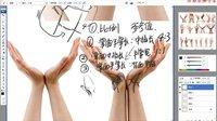 名动漫20130316期视频讲座---CG基础 系列之《手和脚的结构》