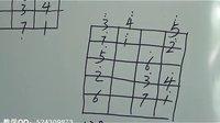 最好的电吉他教学DVD高清版 第三课第五把位第十二把位音阶
