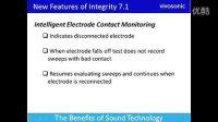 Vivosonic Integrity V500 7.1System使用教程