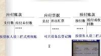 西安电子科大 会计学原理 21