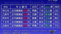中国数术学基础入门08