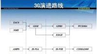 六个月成为网络专家 承载技术.3G-全IP核心网络