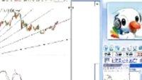 潇洒课程期货市场技术分析(4)