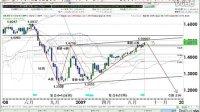 崔荣:欧元美元中长期走势分析(10月14日)