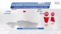 哈萨克斯坦 ---- 数字与数据 【第二期】
