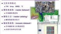 2-GDB结构与基础-ArcGIS桌面培训课程