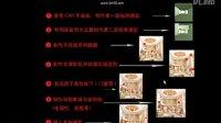 3dmax视频教程:别墅大堂建模思路分析