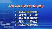 程向阳:辞退员工管理与辞退面谈技巧 (4)