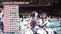 AKB48 22nd总选举结果速报