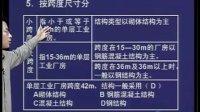 天津大学建设工程技术与计量34讲视频教程.flv