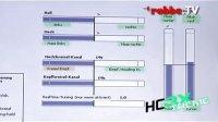 HC3X平衡仪设置之二
