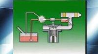 高中通用技术 汽油发动机系统组成视频素材