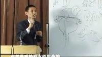 2中医世家传人·陈金柱讲妇科疾病成因、预防、治疗