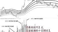 【胡立阳】股市投资最高技巧02