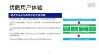 Windows Server 2012 场景应用视频:现代化的工作风格