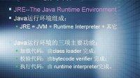 中科院Java高端培训视频教程第01讲-A