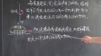 郑州方圆手机学校 电感器结构原理与测量 上集