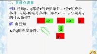 王新敞第一章集合与简易逻辑复习与小结