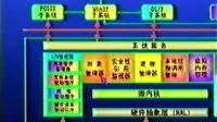 北大网络操作系统02
