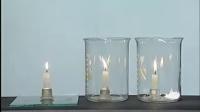 第二节《体验化学探究》《蜡烛燃烧的探究》