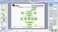 马哥linux视频教程_mysql系列之二关系型数据库基础理论