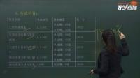 好学教育2014咨询工程师考务宣讲