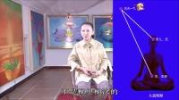 视频《西游记金丹揭秘》第十八集18-2