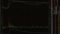 股票分时看盘技巧(一)--均价线.