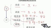 明王道日语 新标日初级上册第1课 单词(试听)