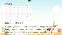 明王道日语 初级日语听力之数字篇2——个数、人数等