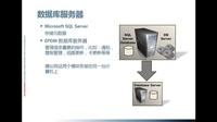 2-SolidWorks Enterprise PDM工作原理