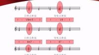 【冰咖啡主讲】流行音乐和声技法