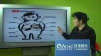 科学减肥与体重控制(二)