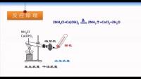氨气的实验室制法