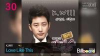 (1.17.2013) Billboard Korea K-POP Hot100 Top50