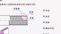 任务5.2-螺纹的基本知识